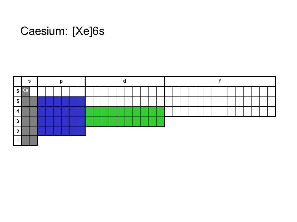 Caesium: [Xe]6s s p d f 6 Cs 5 4 3 2 1